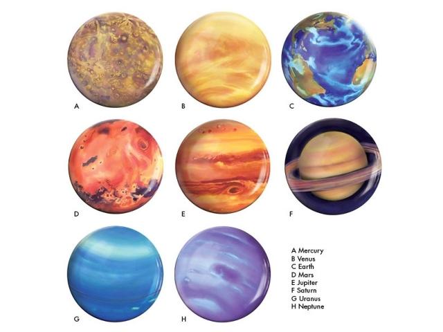 Набор тарелок детский Планеты