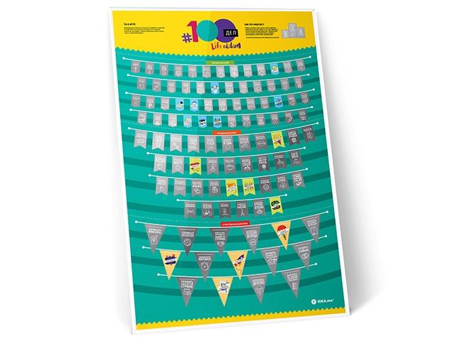 Плакат 100 Дел