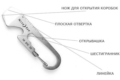 ключ мультитул doohic