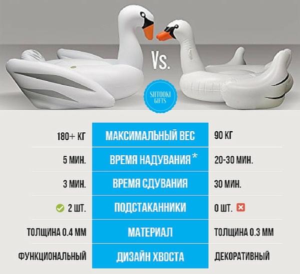 надувной лебедь для плавания сравнение
